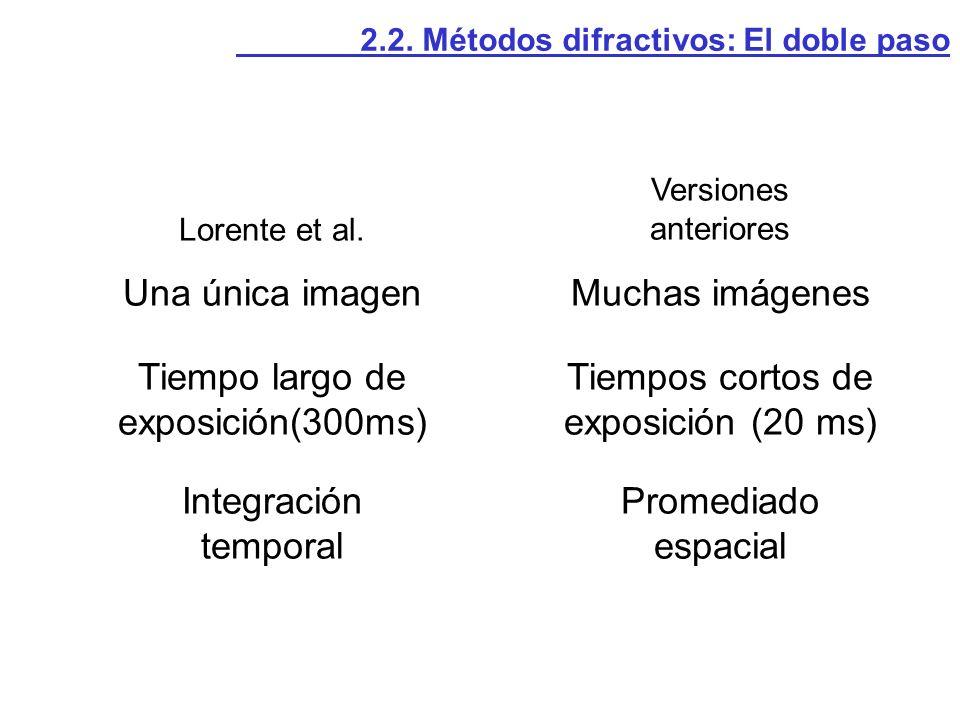 Tiempo largo de exposición(300ms) Tiempos cortos de exposición (20 ms)