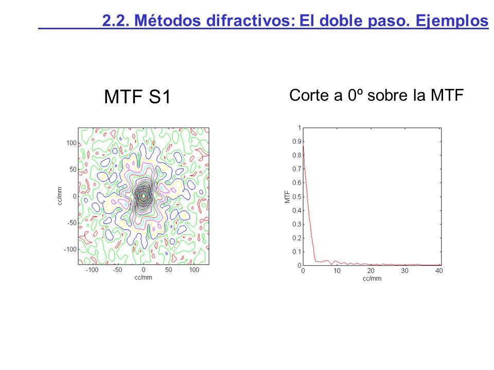 MTF S1 2.2. Métodos difractivos: El doble paso. Ejemplos
