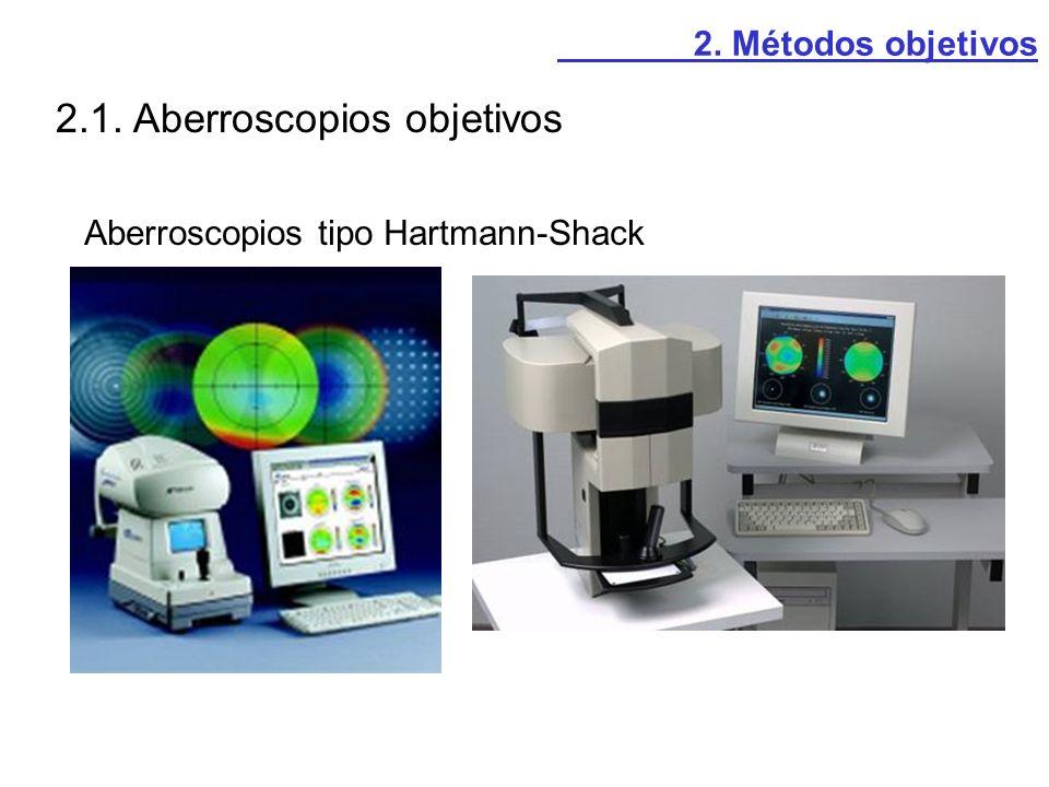 Aberroscopios tipo Hartmann-Shack