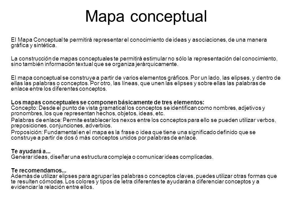 Mapa conceptual El Mapa Conceptual te permitirá representar el conocimiento de ideas y asociaciones, de una manera gráfica y sintética.