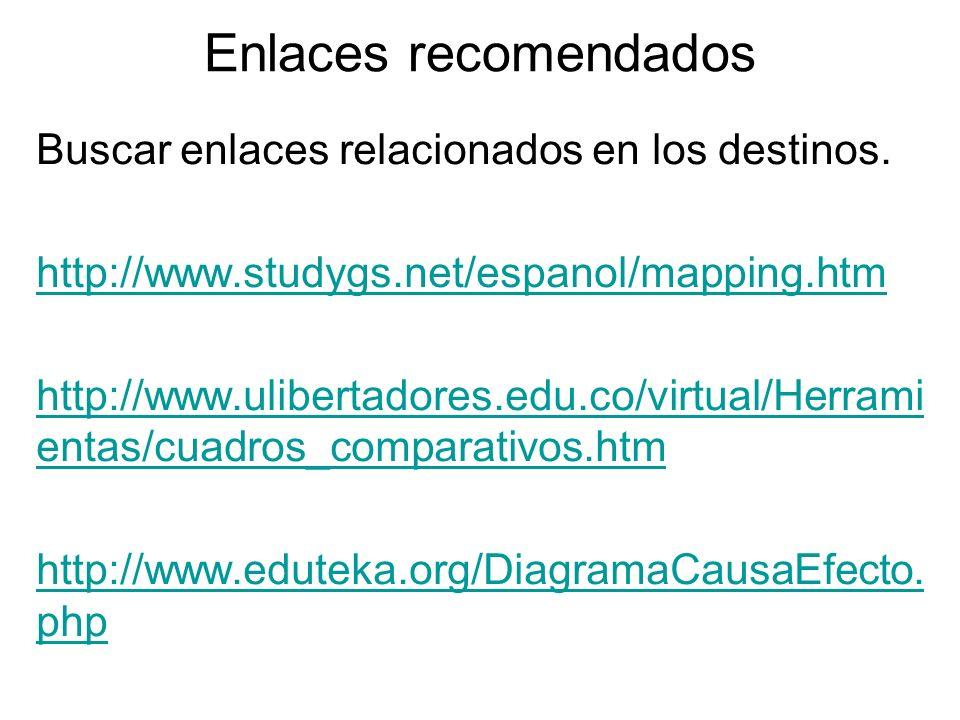 Enlaces recomendados Buscar enlaces relacionados en los destinos.