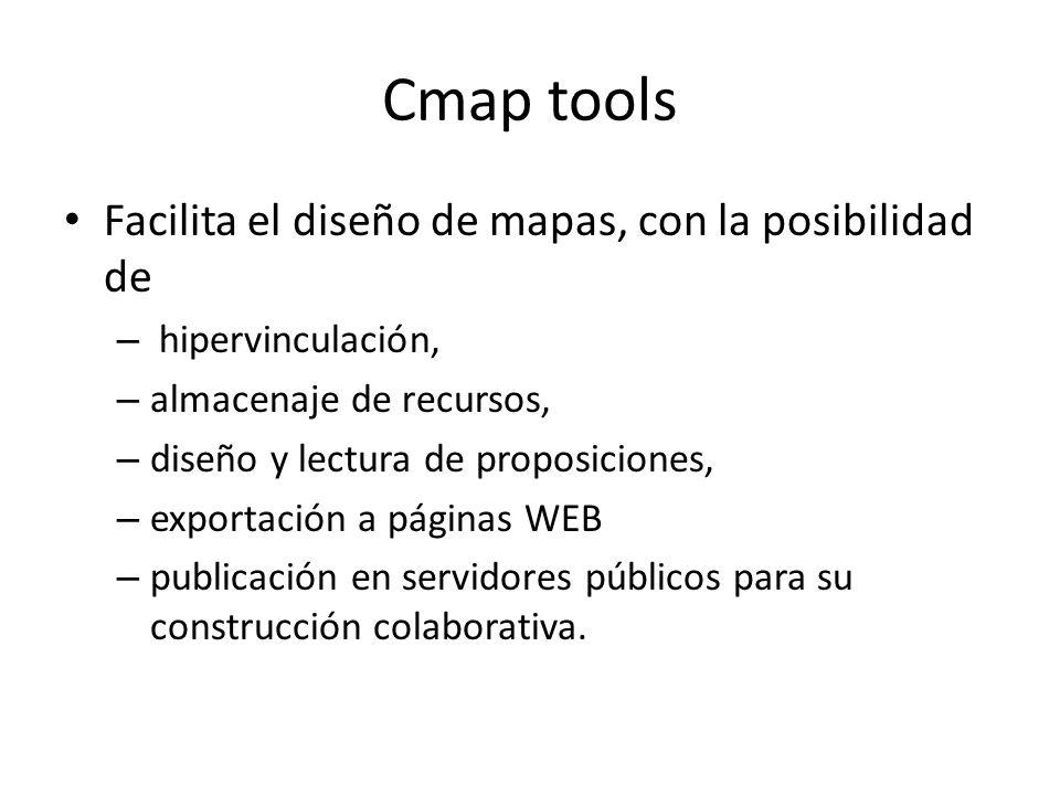 Cmap tools Facilita el diseño de mapas, con la posibilidad de