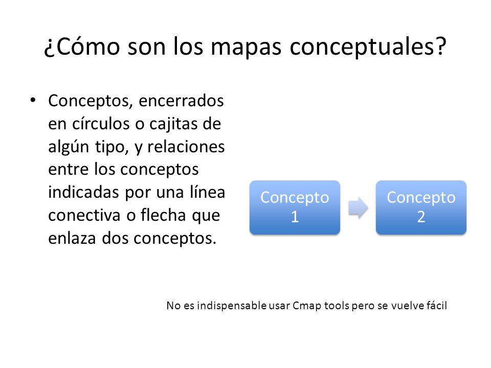 ¿Cómo son los mapas conceptuales