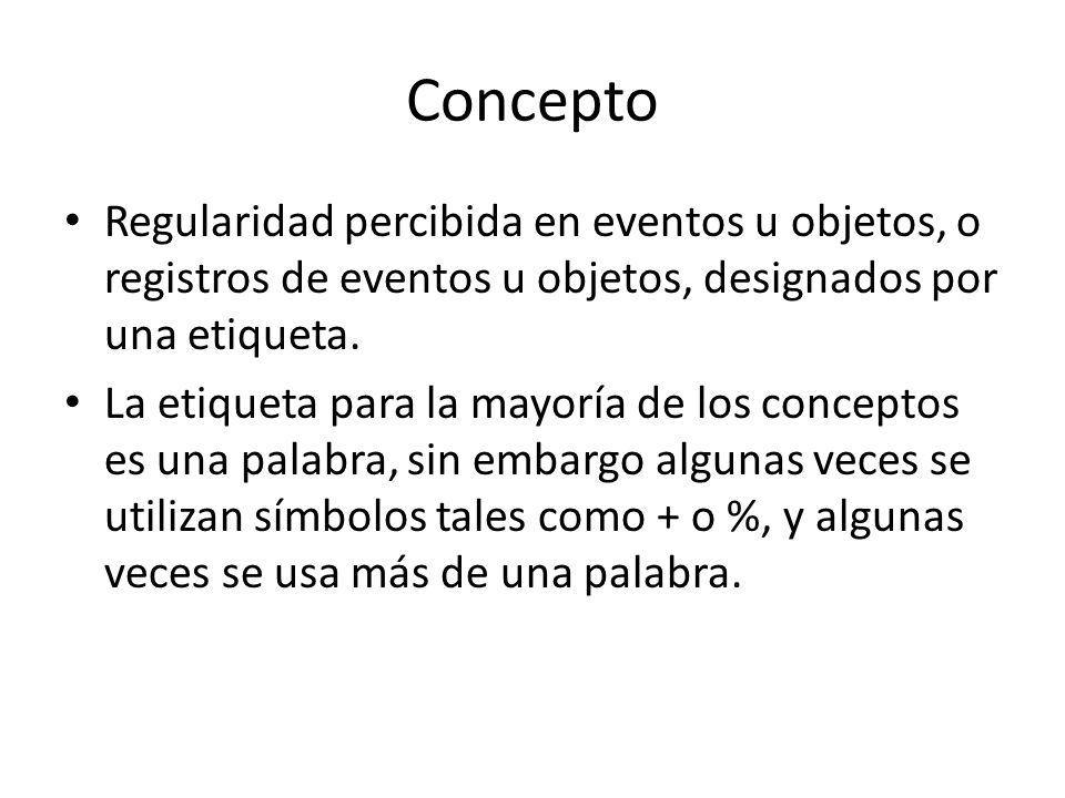 Concepto Regularidad percibida en eventos u objetos, o registros de eventos u objetos, designados por una etiqueta.