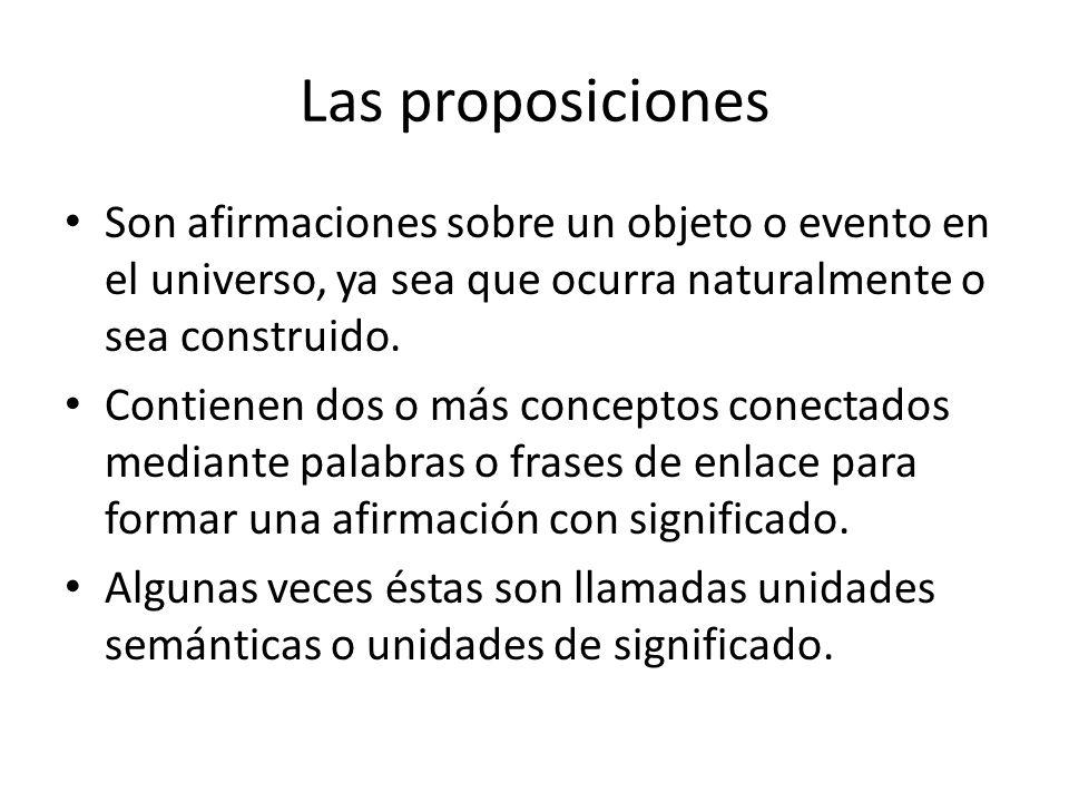 Las proposiciones Son afirmaciones sobre un objeto o evento en el universo, ya sea que ocurra naturalmente o sea construido.