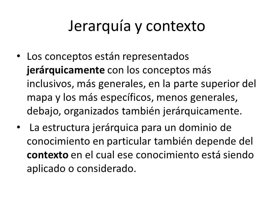 Jerarquía y contexto