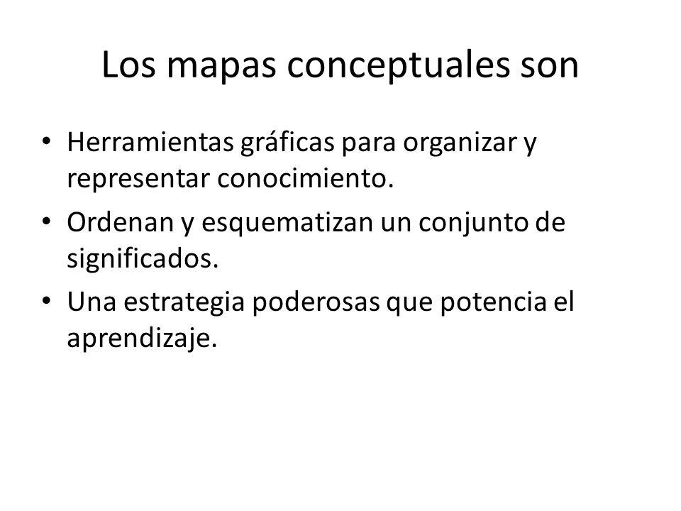 Los mapas conceptuales son