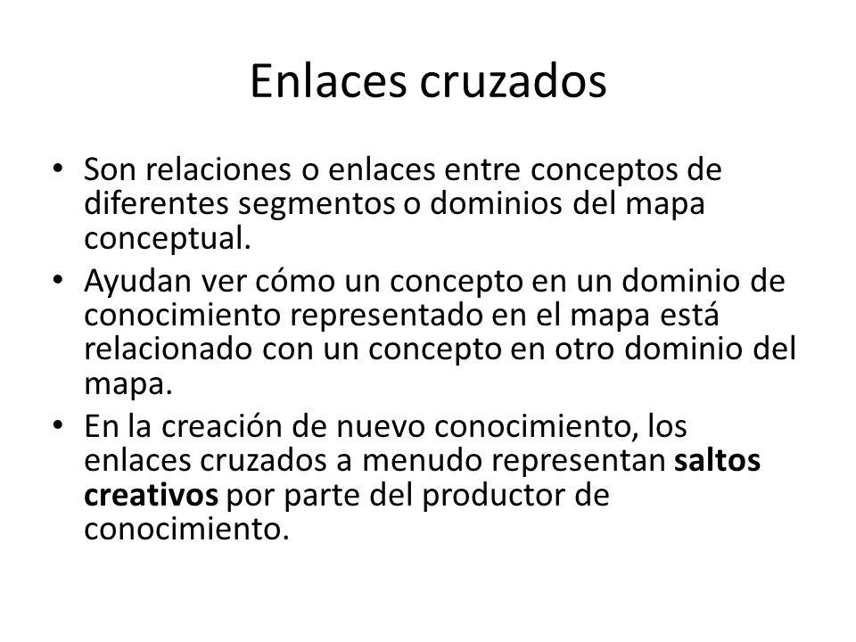 Enlaces cruzados Son relaciones o enlaces entre conceptos de diferentes segmentos o dominios del mapa conceptual.