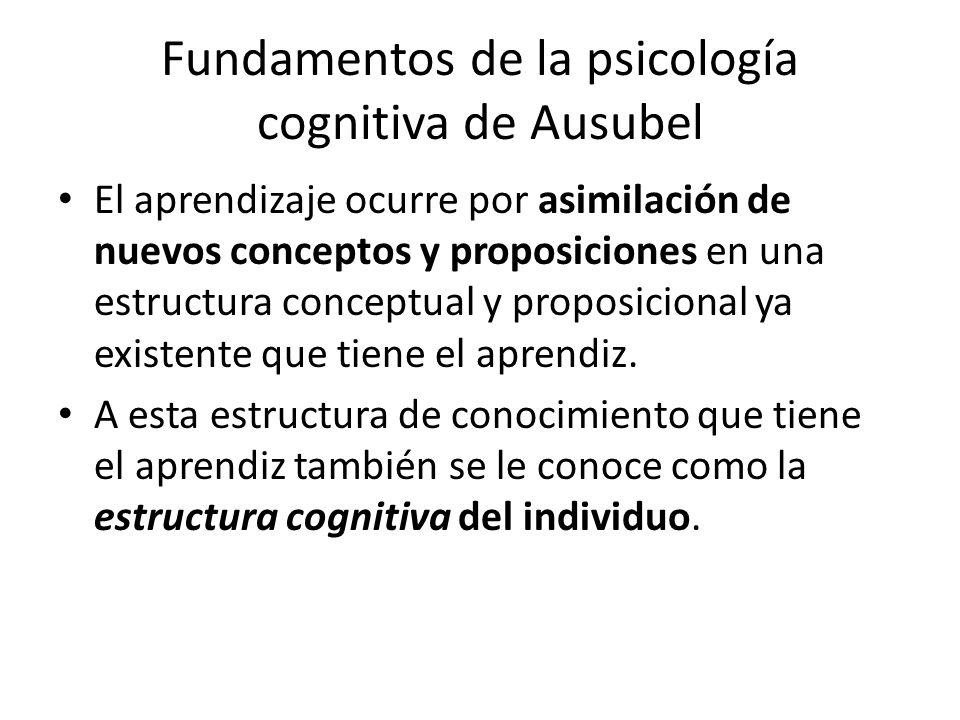 Fundamentos de la psicología cognitiva de Ausubel