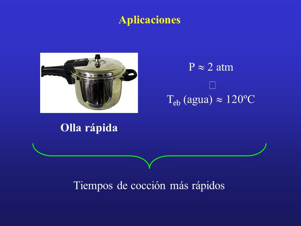 Aplicaciones Olla rápida P » 2 atm ß Teb (agua) » 120ºC Tiempos de cocción más rápidos