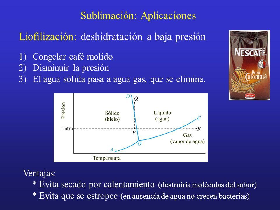 Sublimación: Aplicaciones