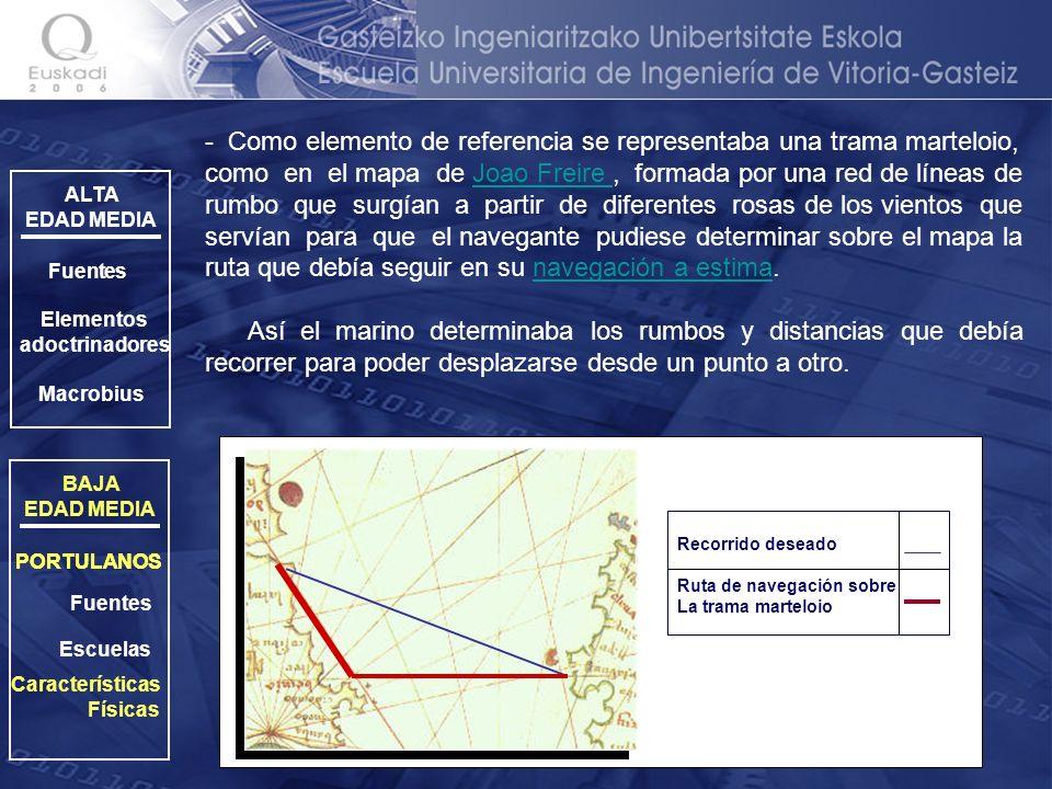 - Como elemento de referencia se representaba una trama marteloio, como en el mapa de Joao Freire , formada por una red de líneas de rumbo que surgían a partir de diferentes rosas de los vientos que servían para que el navegante pudiese determinar sobre el mapa la ruta que debía seguir en su navegación a estima.