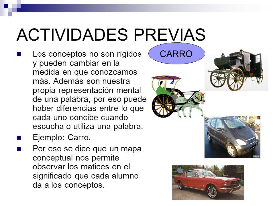 ACTIVIDADES PREVIAS CARRO