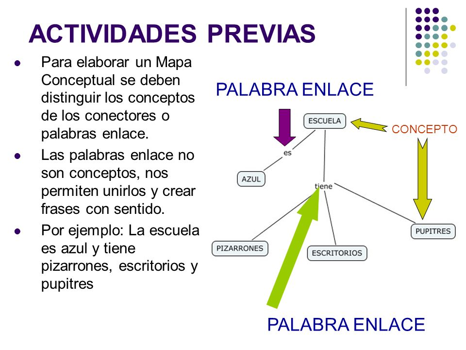 ACTIVIDADES PREVIAS PALABRA ENLACE PALABRA ENLACE
