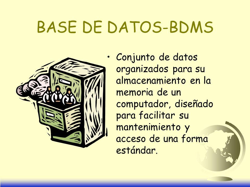 BASE DE DATOS-BDMS