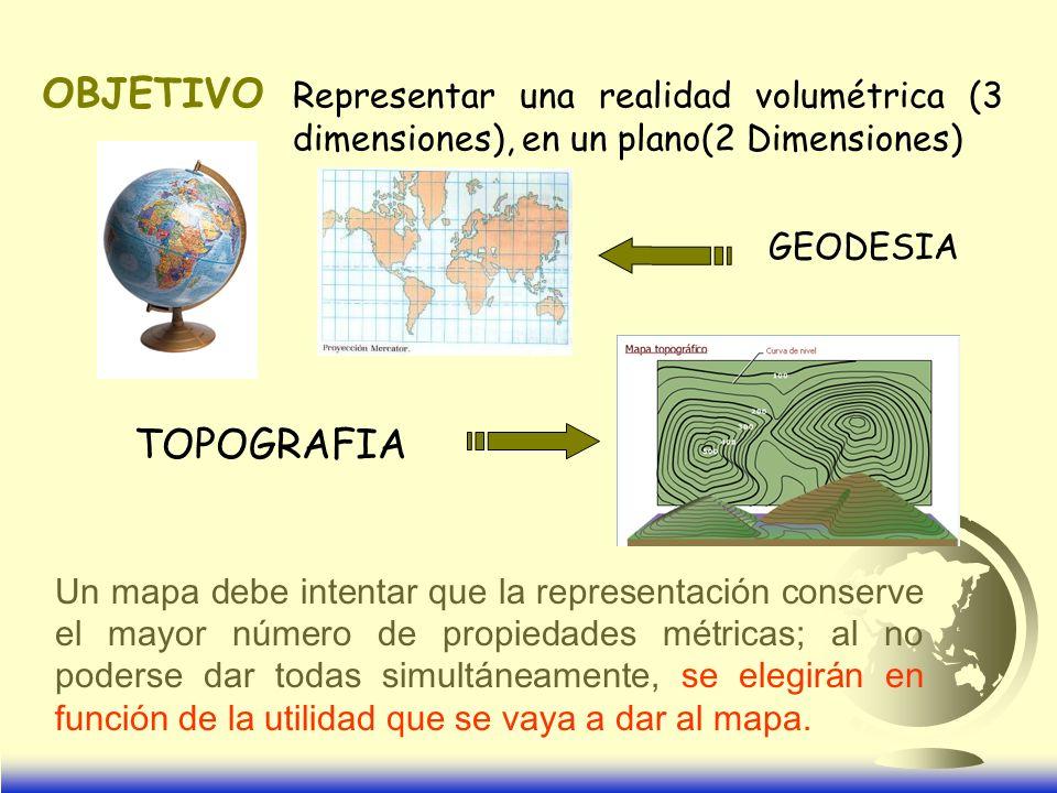 OBJETIVO Representar una realidad volumétrica (3 dimensiones), en un plano(2 Dimensiones) GEODESIA.
