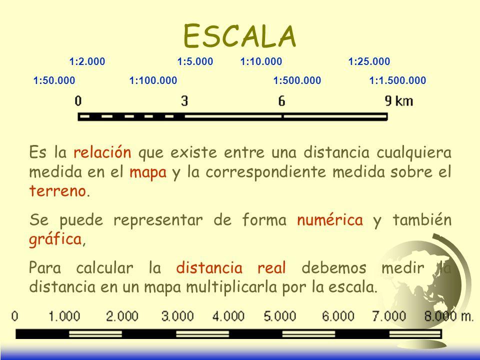 ESCALA 1:2.000 1:5.000 1:10.000 1:25.000. 1:50.000 1:100.000 1:500.000 1:1.500.000.