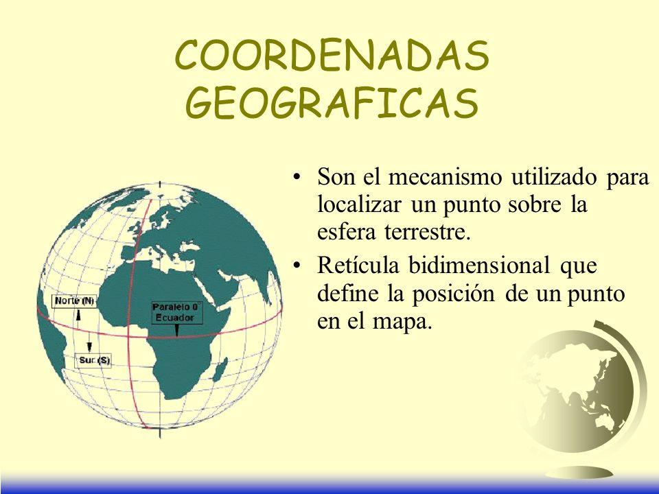COORDENADAS GEOGRAFICAS