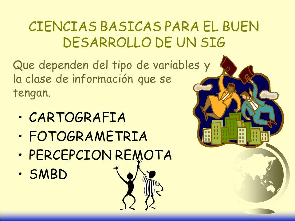 CIENCIAS BASICAS PARA EL BUEN DESARROLLO DE UN SIG