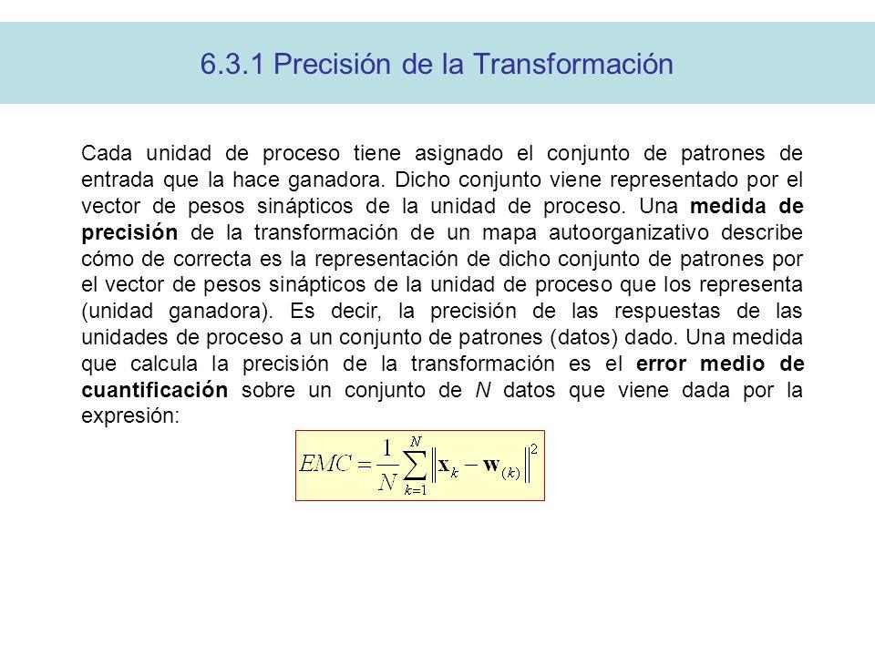 6.3.1 Precisión de la Transformación