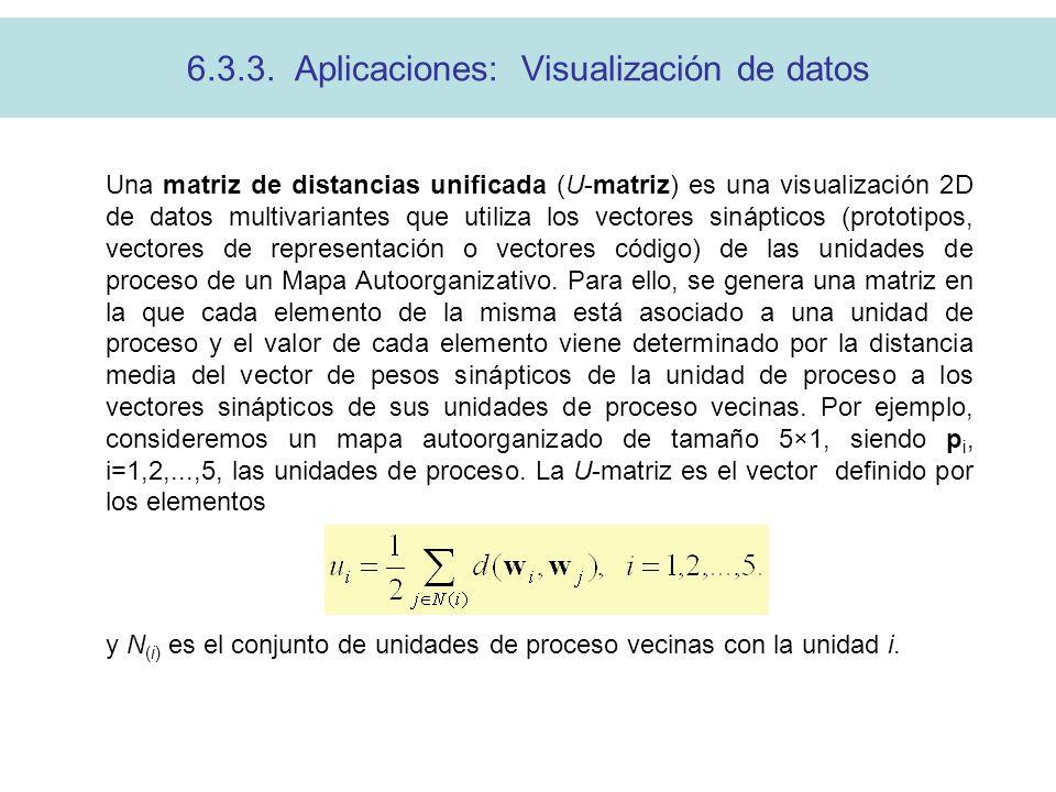 6.3.3. Aplicaciones: Visualización de datos