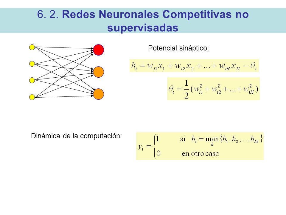6. 2. Redes Neuronales Competitivas no supervisadas