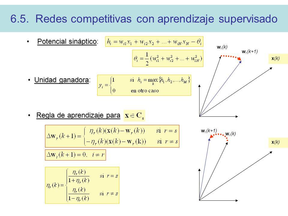 6.5. Redes competitivas con aprendizaje supervisado
