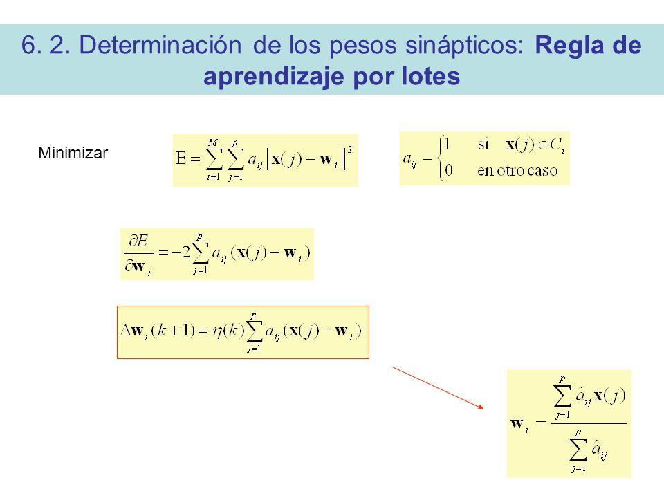 6. 2. Determinación de los pesos sinápticos: Regla de aprendizaje por lotes