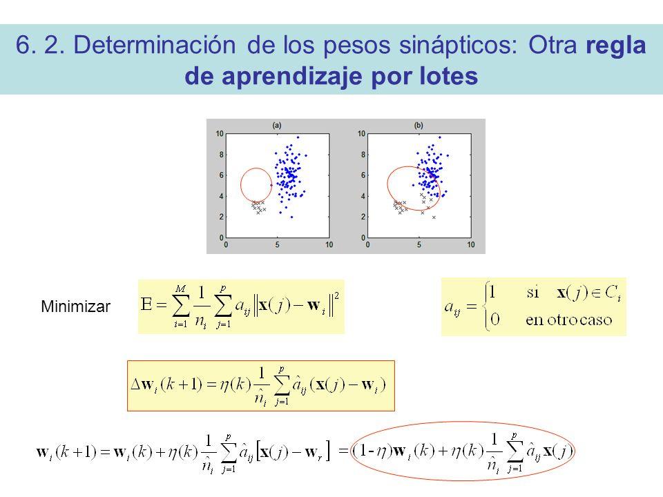 6. 2. Determinación de los pesos sinápticos: Otra regla de aprendizaje por lotes