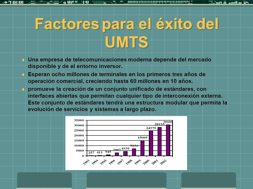 Factores para el éxito del UMTS