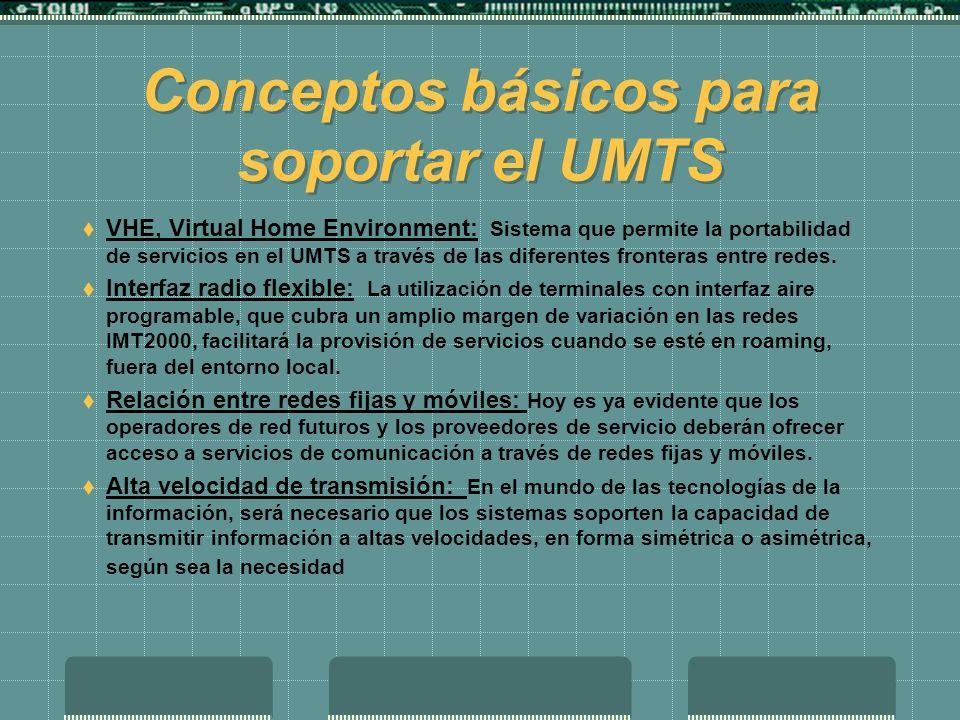 Conceptos básicos para soportar el UMTS