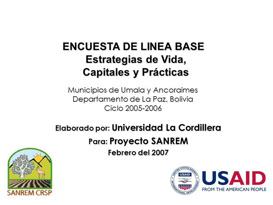 Elaborado por: Universidad La Cordillera