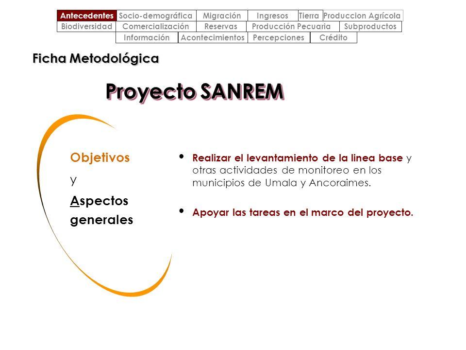 Proyecto SANREM Ficha Metodológica Objetivos y Aspectos generales