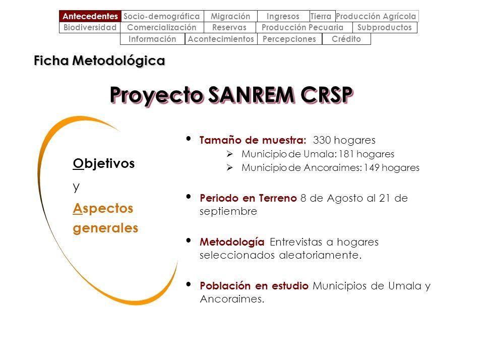 Proyecto SANREM CRSP Ficha Metodológica Objetivos y Aspectos generales