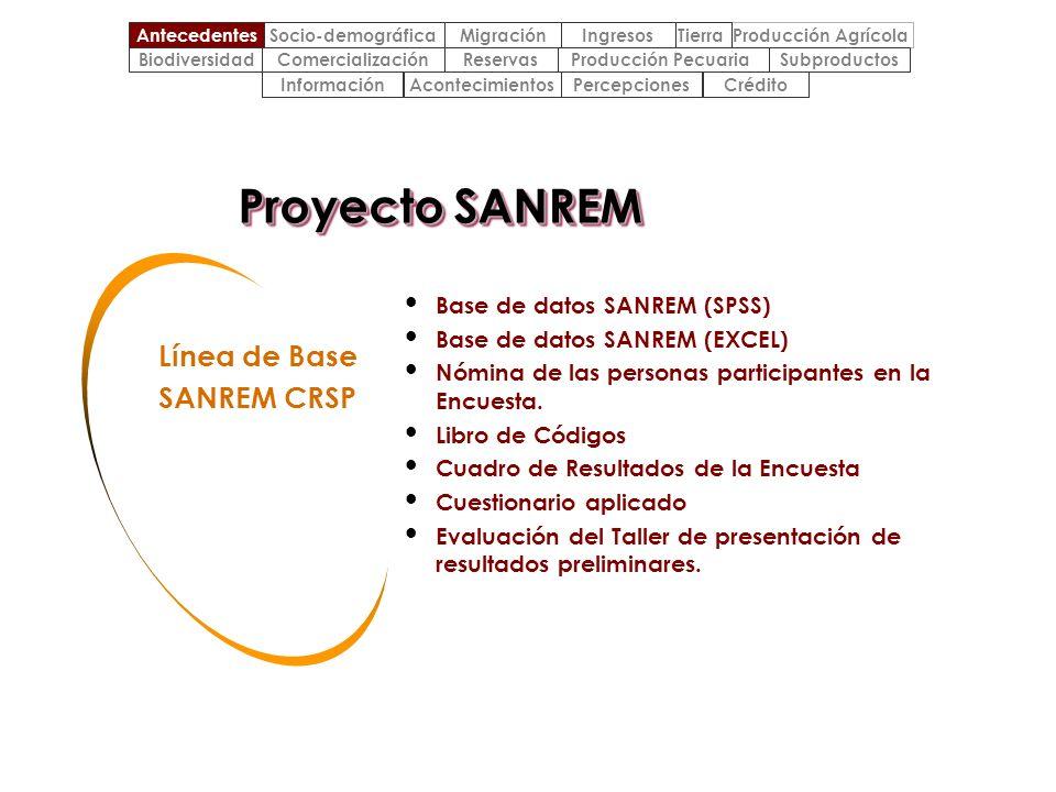 Proyecto SANREM Línea de Base SANREM CRSP Base de datos SANREM (SPSS)