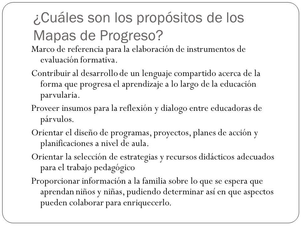 ¿Cuáles son los propósitos de los Mapas de Progreso