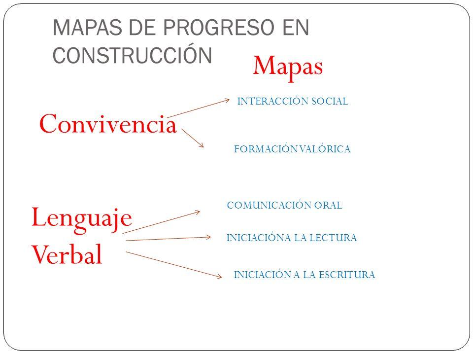 MAPAS DE PROGRESO EN CONSTRUCCIÓN
