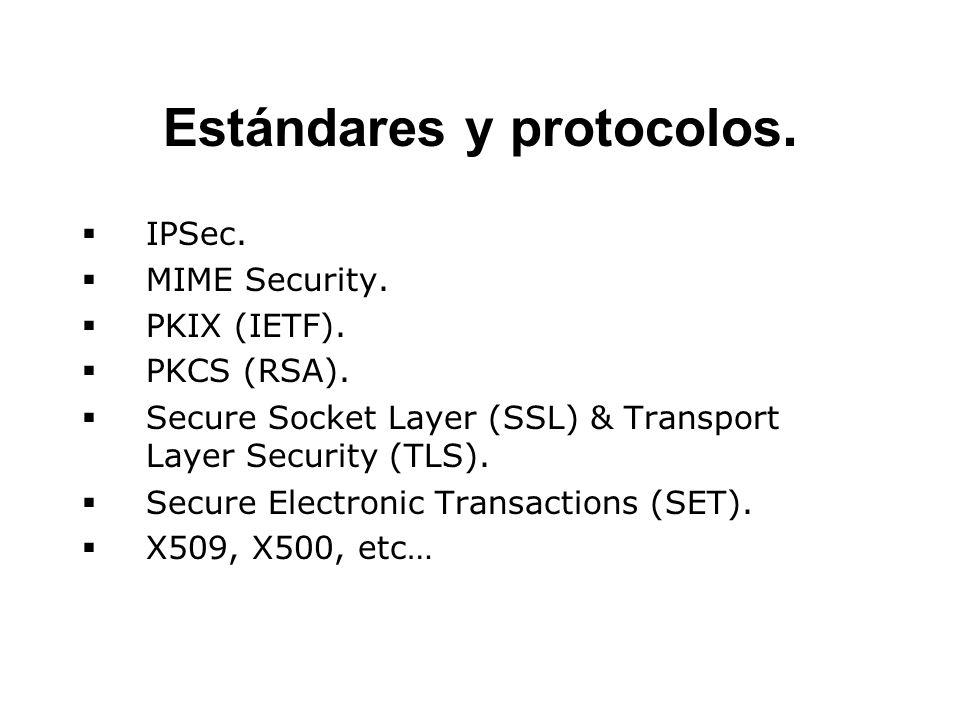 Estándares y protocolos.