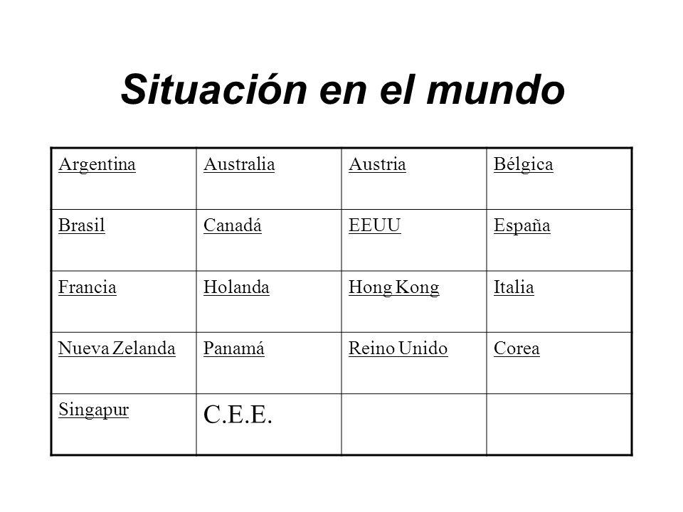 Situación en el mundo C.E.E. Argentina Australia Austria Bélgica