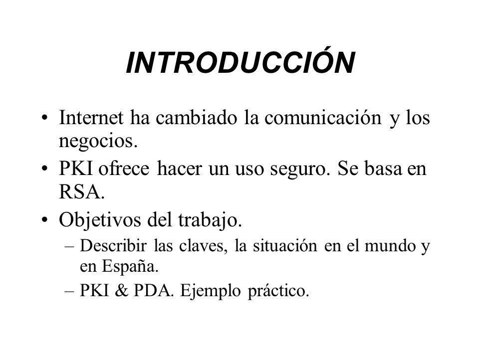 INTRODUCCIÓN Internet ha cambiado la comunicación y los negocios.