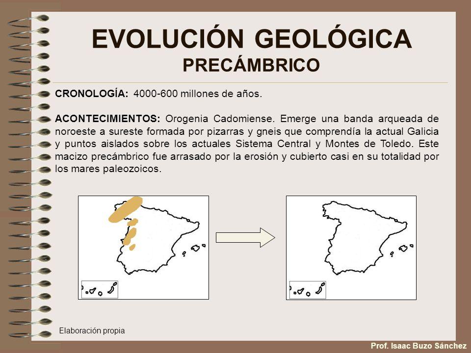 EVOLUCIÓN GEOLÓGICA PRECÁMBRICO