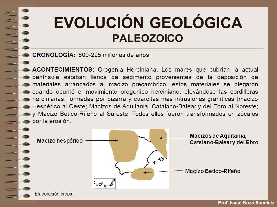 EVOLUCIÓN GEOLÓGICA PALEOZOICO