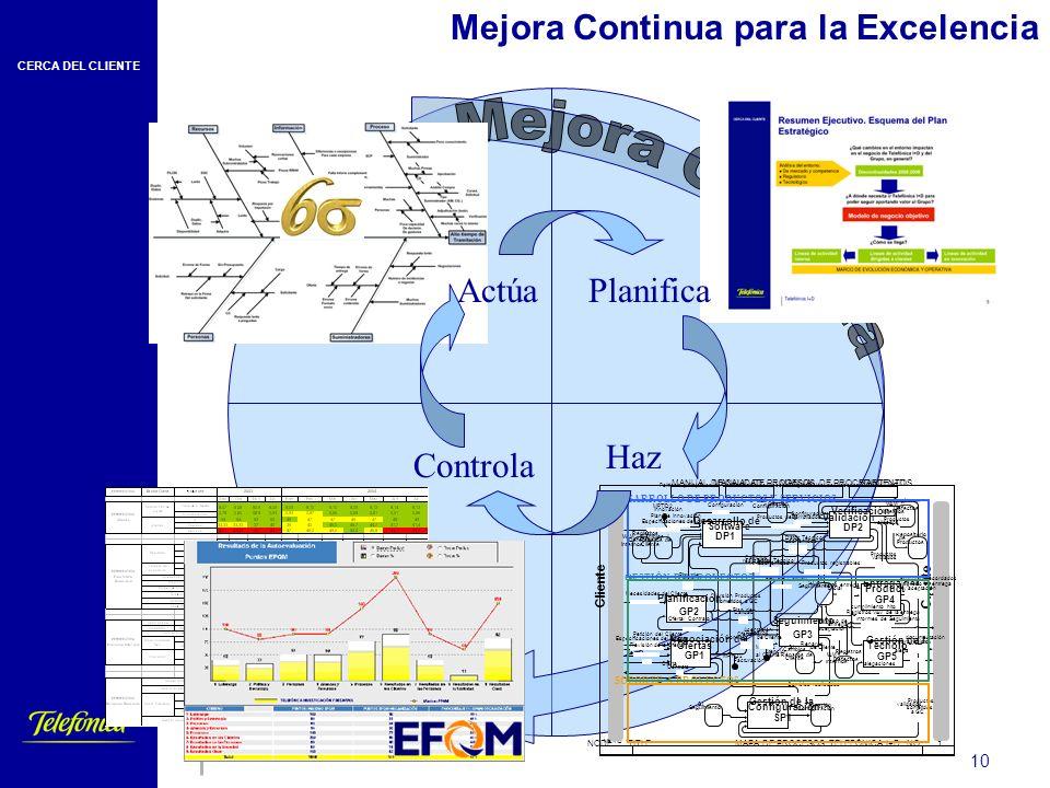 PLAN: Planificación Estratégica