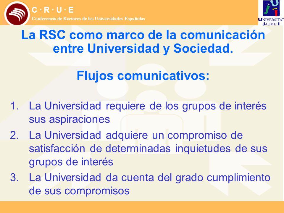 La RSC como marco de la comunicación entre Universidad y Sociedad.