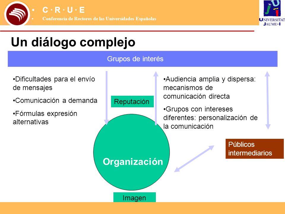 Un diálogo complejo Organización C · R · U · E Grupos de interés