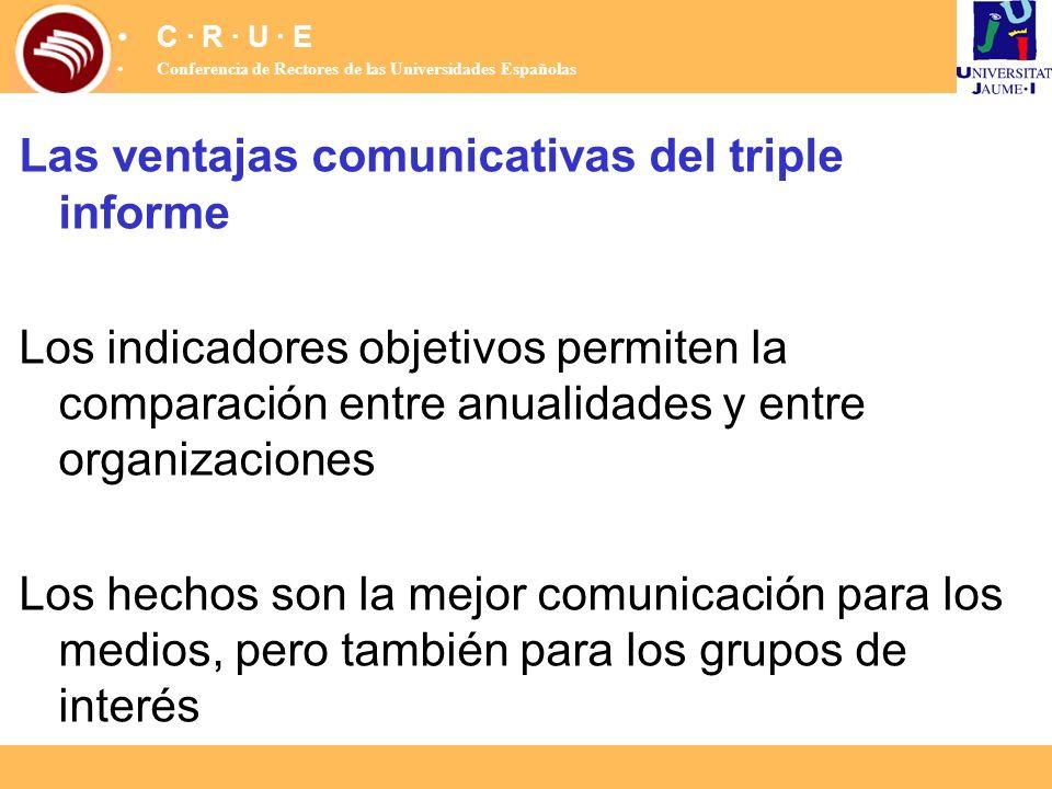 Las ventajas comunicativas del triple informe