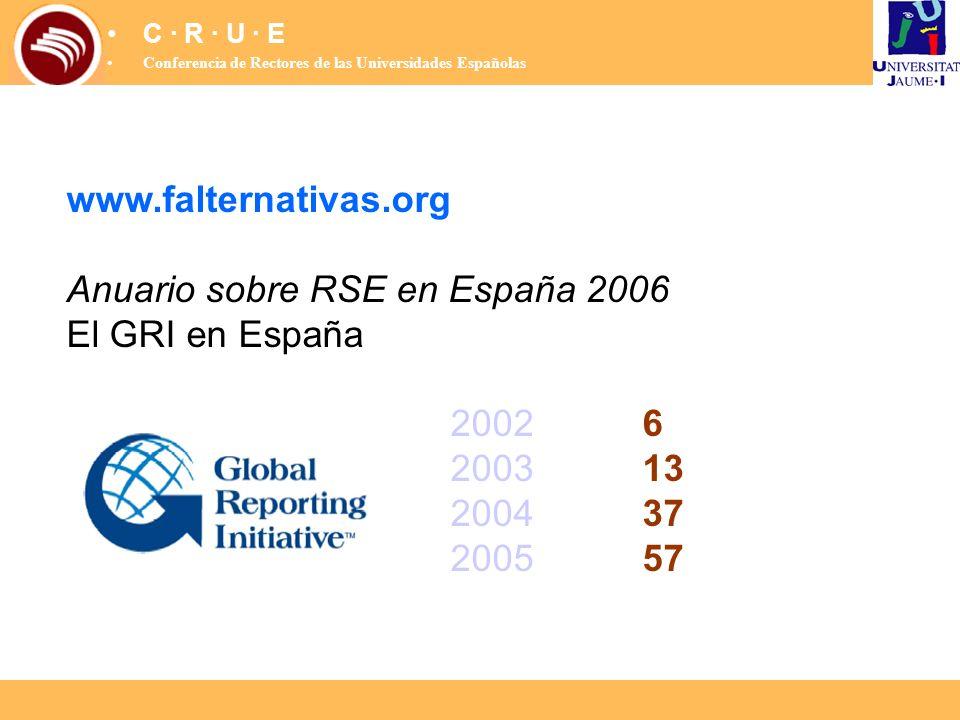 Anuario sobre RSE en España 2006 El GRI en España 2002 6 2003 13