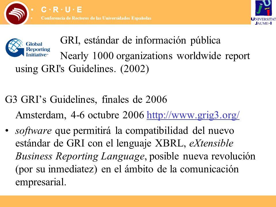 GRI, estándar de información pública