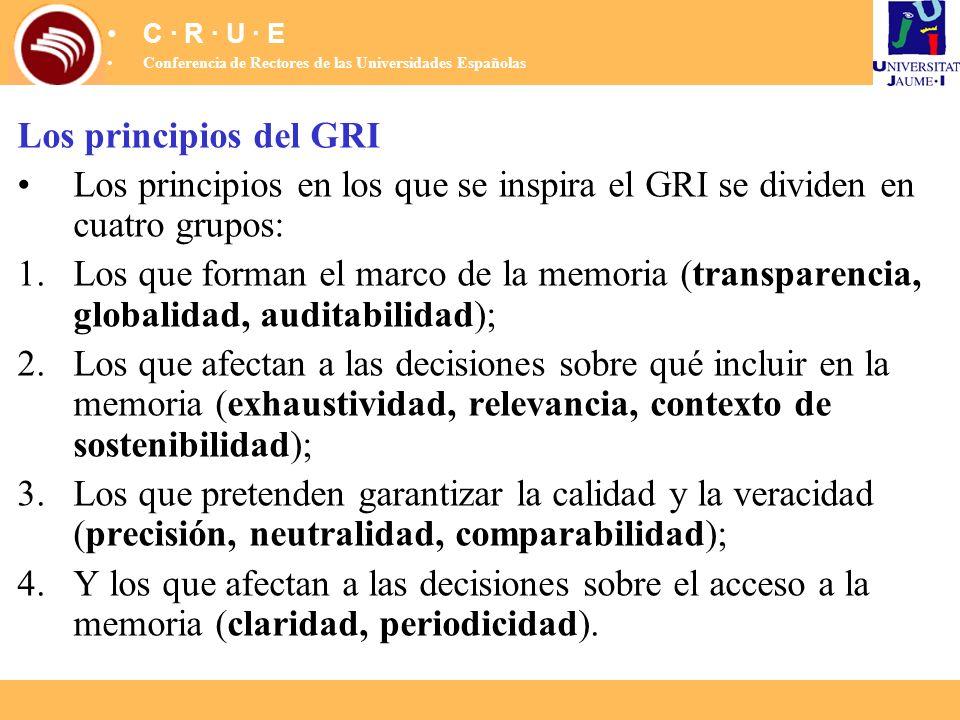 C · R · U · E Conferencia de Rectores de las Universidades Españolas. Los principios del GRI.