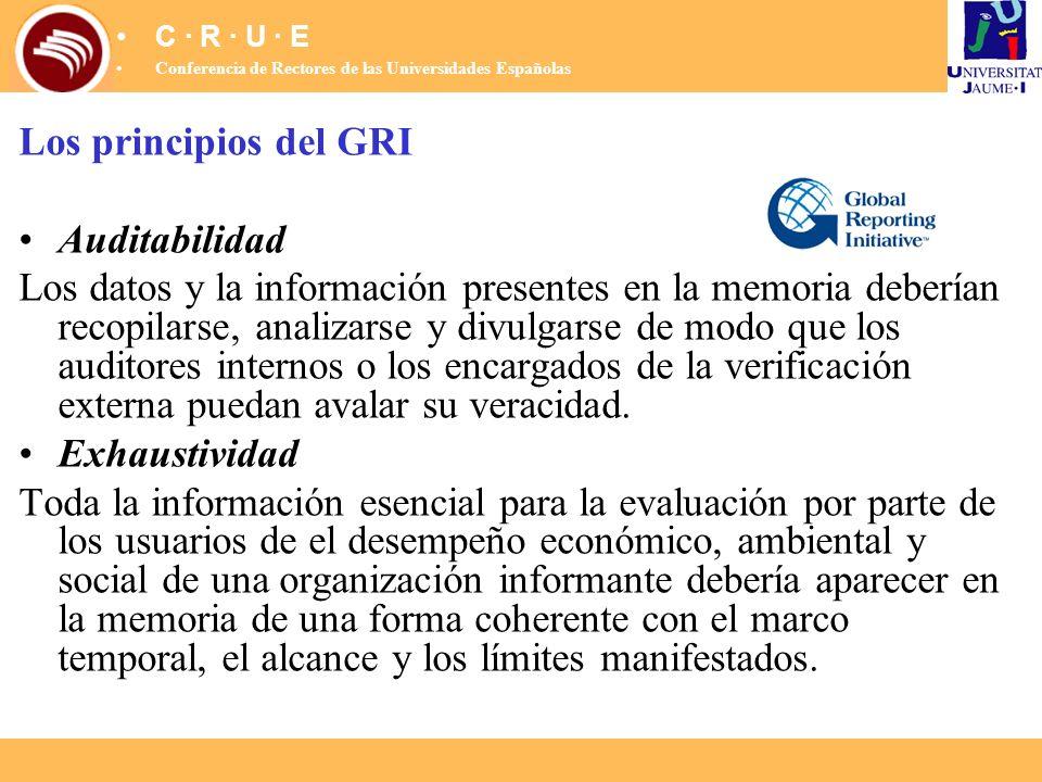 Los principios del GRI Auditabilidad